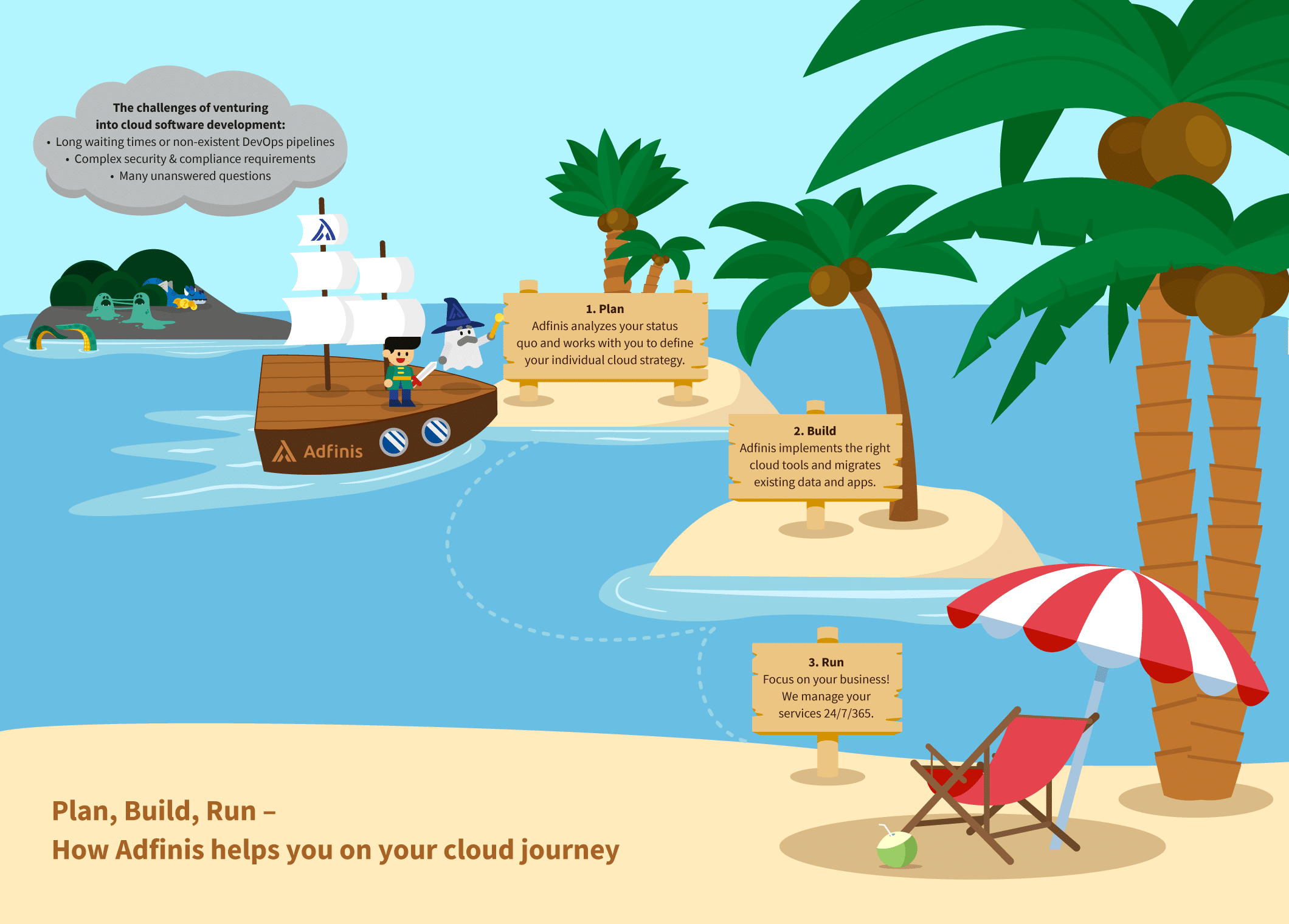 0393_0001_Cloud_Readiness_Check_Infografik_02-1